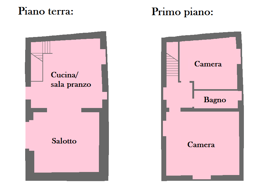 appartamento il Granaio